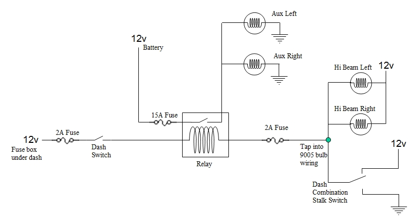 wiring diagram for led light bar to high beam  1990 300zx