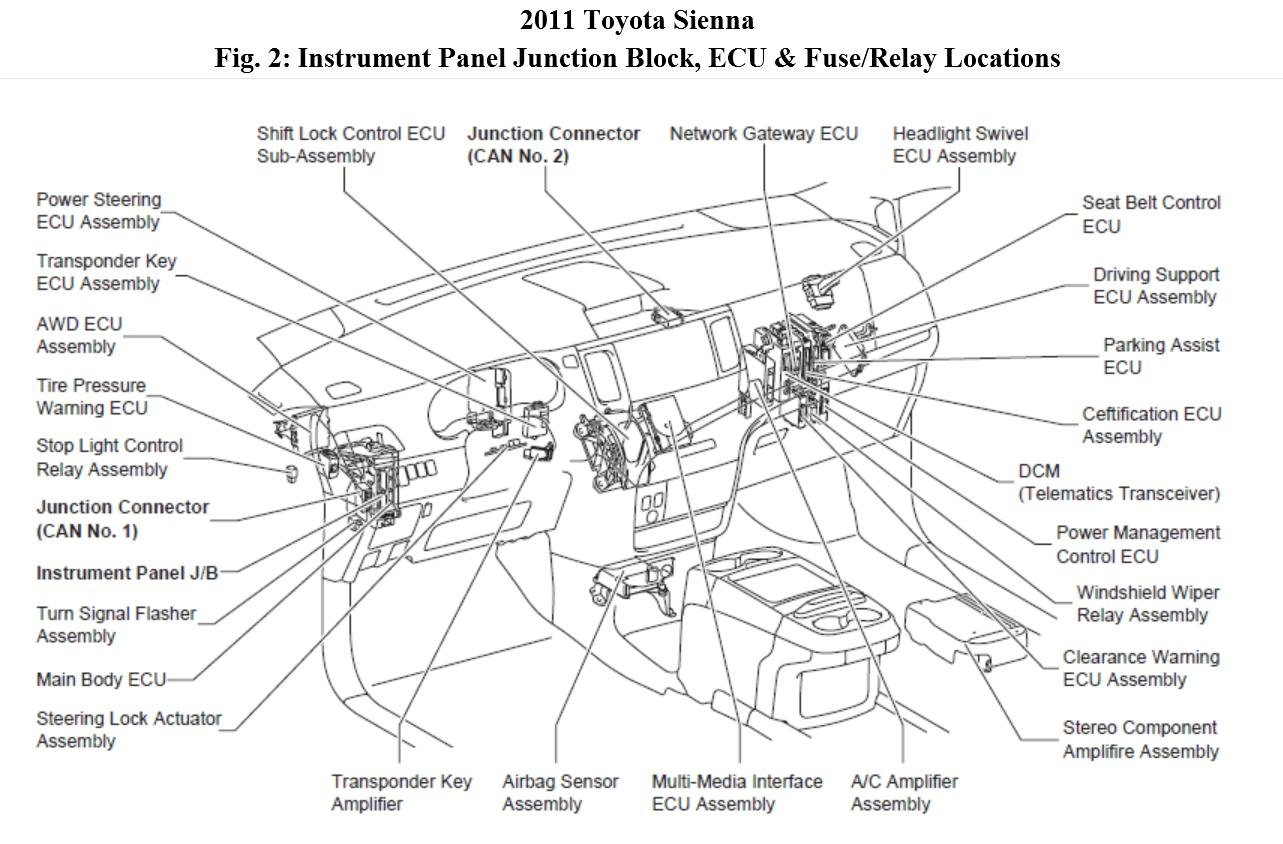 Location of main ECU and access to ignition switch ... on toyota engine wiring diagram, toyota sienna drive shaft, toyota sienna parts diagram, toyota sienna oil diagram, toyota sienna lighting, 2008 sienna wiring diagram, toyota sienna door, toyota fuse box diagram, toyota sienna engine, toyota van wiring diagram, toyota sienna steering diagram, toyota sienna wire harness, toyota sienna voltage regulator, toyota sienna antenna, toyota sequoia wiring diagram, toyota sienna ac diagram, toyota sienna cover, toyota sienna transformer, toyota sienna exhaust system, toyota sienna nights,